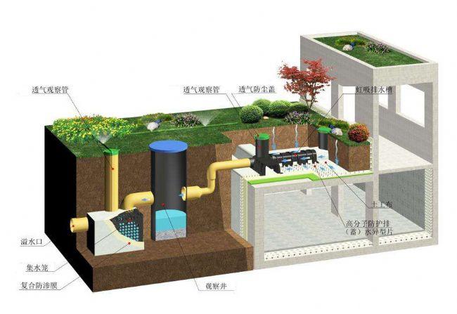 零坡度自主排水系统