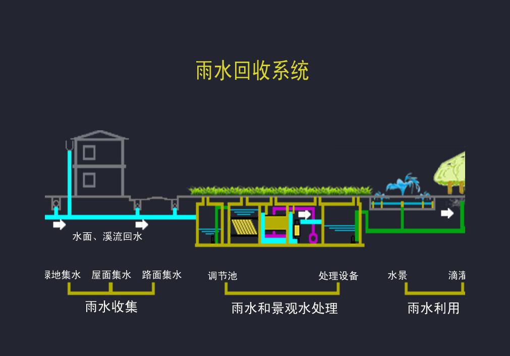 万博app最新版收集系统pp模块组装方式